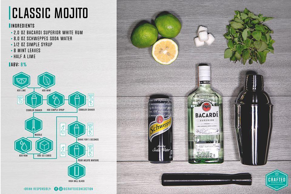 Classic Mojito.jpg