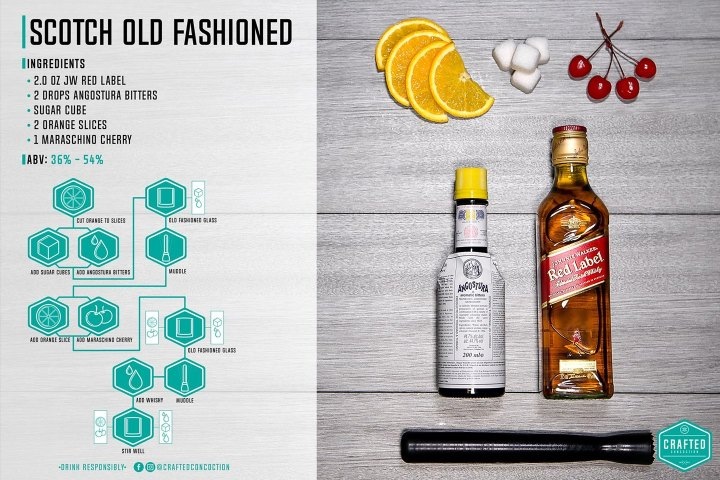 ScotchOldFashioned3.jpg